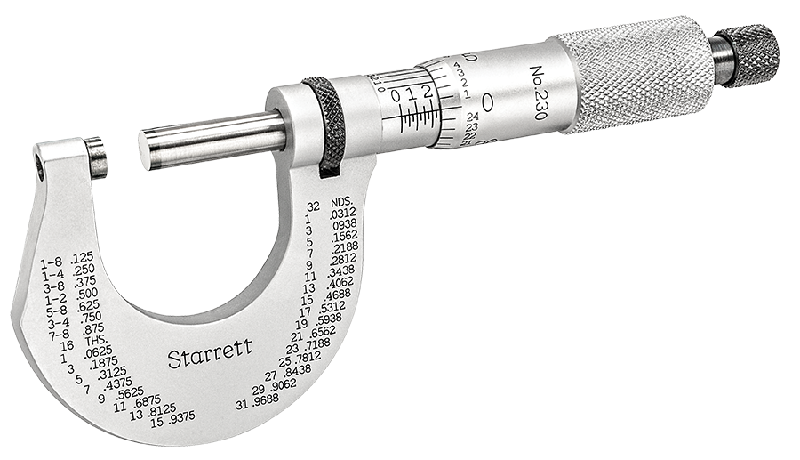 View the T230XRLStarrett Outside Micrometer